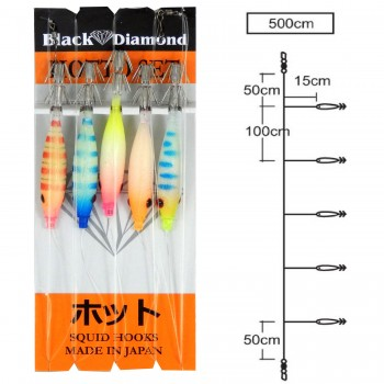 Black Diamond Hotto Set 501