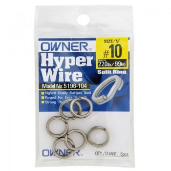 Owner Hyper Wire