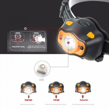 Baillong Sensor Mini Headlamp